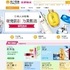 O2O 강자 수닝이꺼우, 한국사무소 오픈