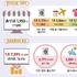 3월 화장품 온라인쇼핑 첫 1조원 돌파