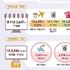 화장품 5월 온라인쇼핑 거래액 20.5 증가