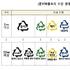 제품·포장재 도안, '재질+배출방법' 함께 표시로 변경