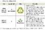 EU, 재활용 플라스틱 사용 비중 확대·인증 요구